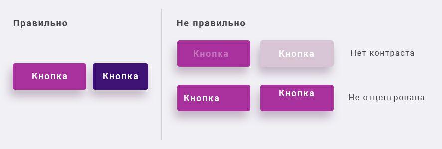 Правильне оформлення кнопки