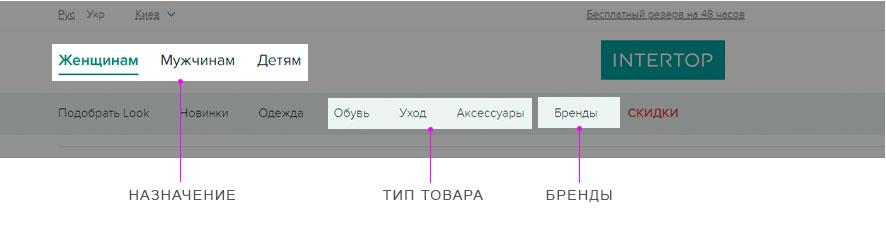 Пример фильтров в интернет магазине